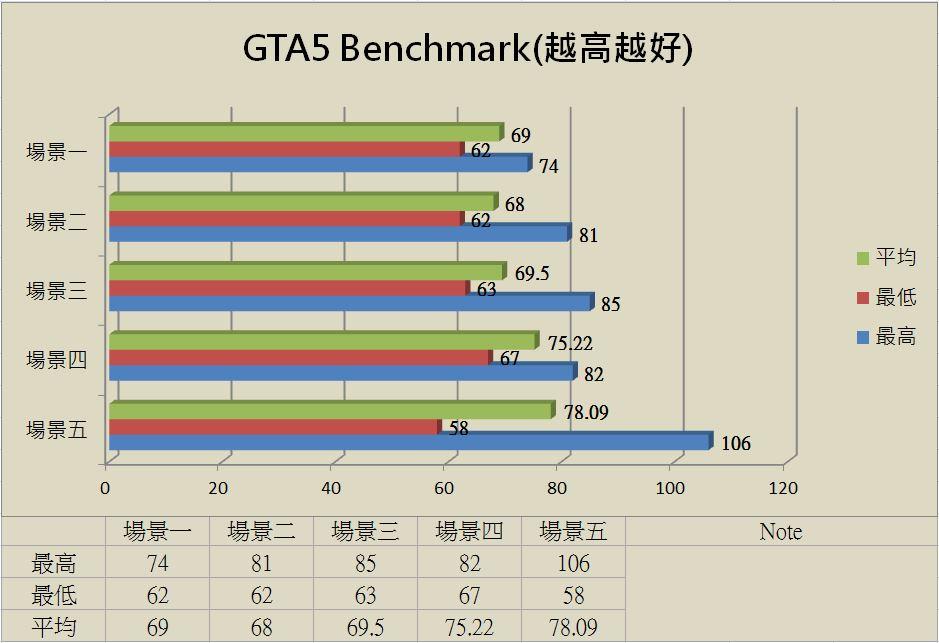 GTA5.JPG