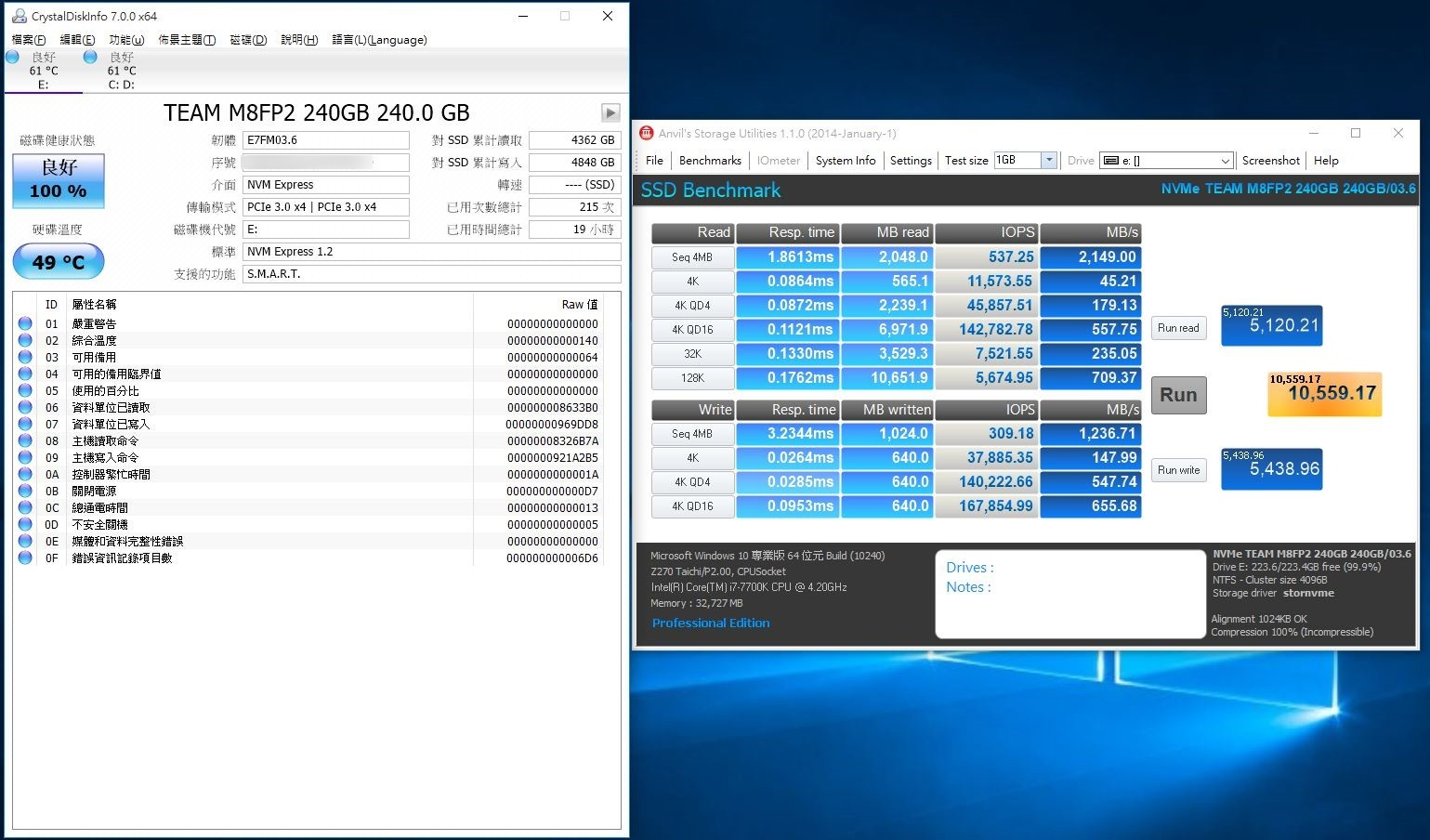 Pc Team Group T Force Cardea M2 Pcie Ssd 240gb L7 Evo As Benchmarkwrite 124912mb S Read 239211mb Score 2472